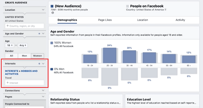 Doing audience research on Facebook audience insights