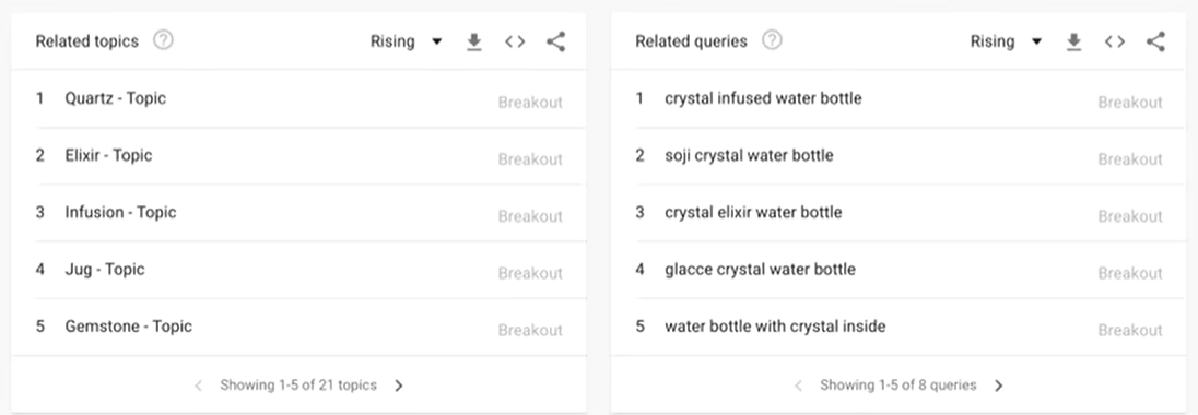 Queries and topics related to crystal water bottles