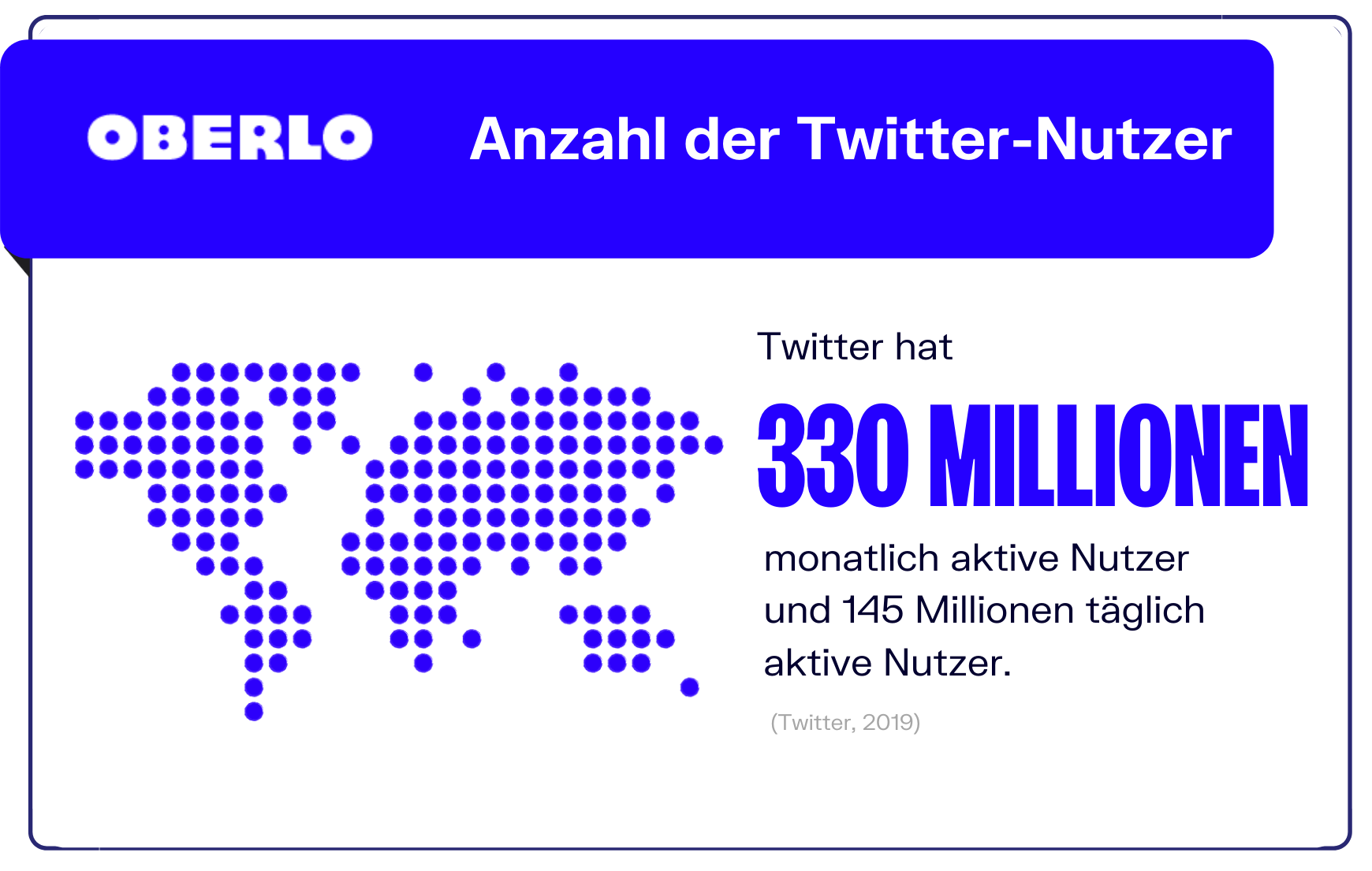Twitetr Statistik - Nutzerzahlen