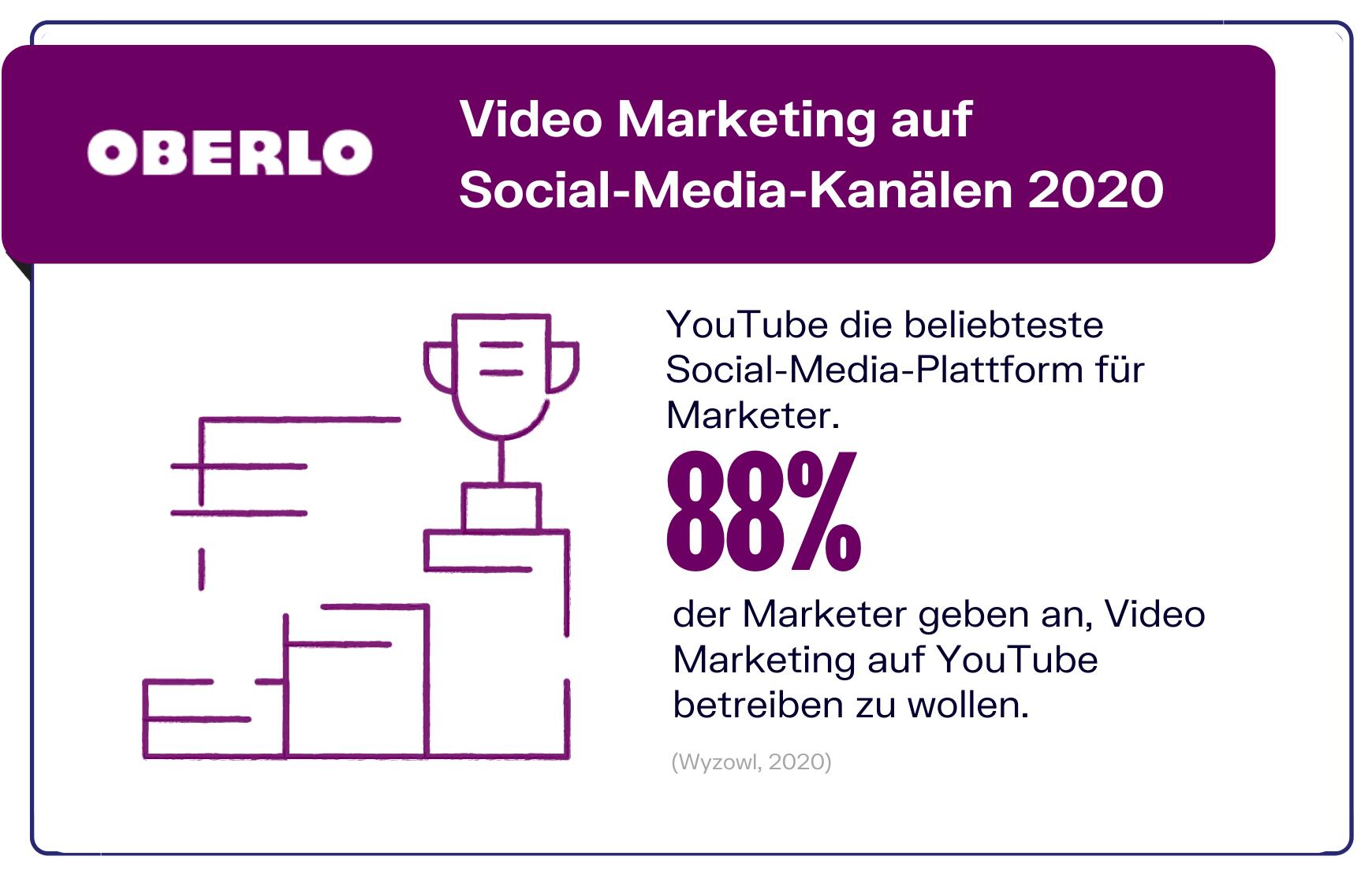 Video Marketing in den sozialen Medien