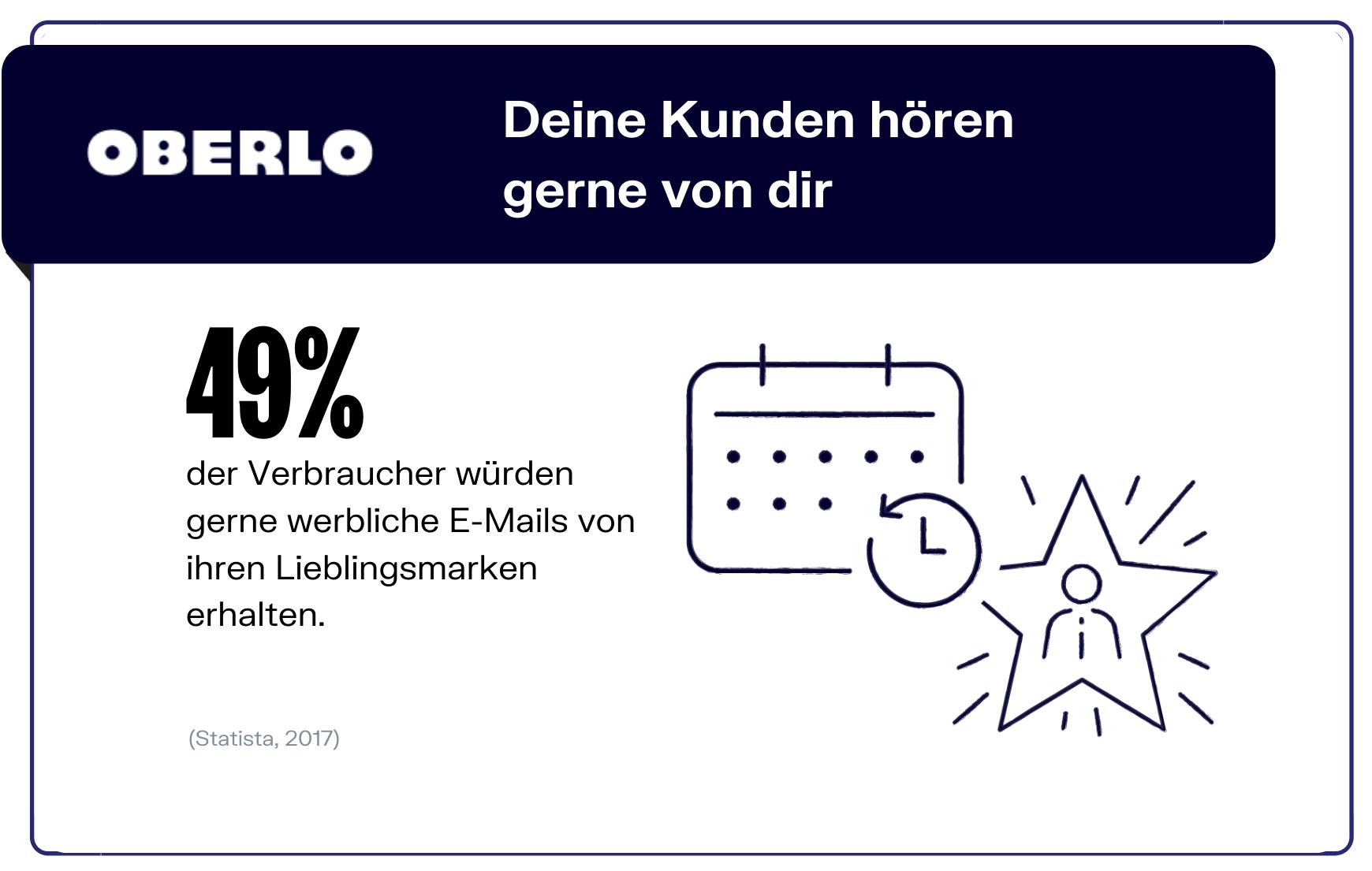 E-Mails an Kunden - Frequenz