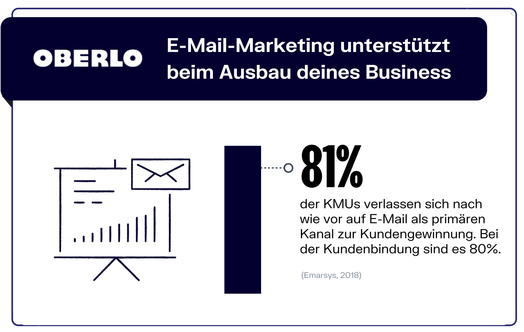 E-Mail-Marketing Statistik Business