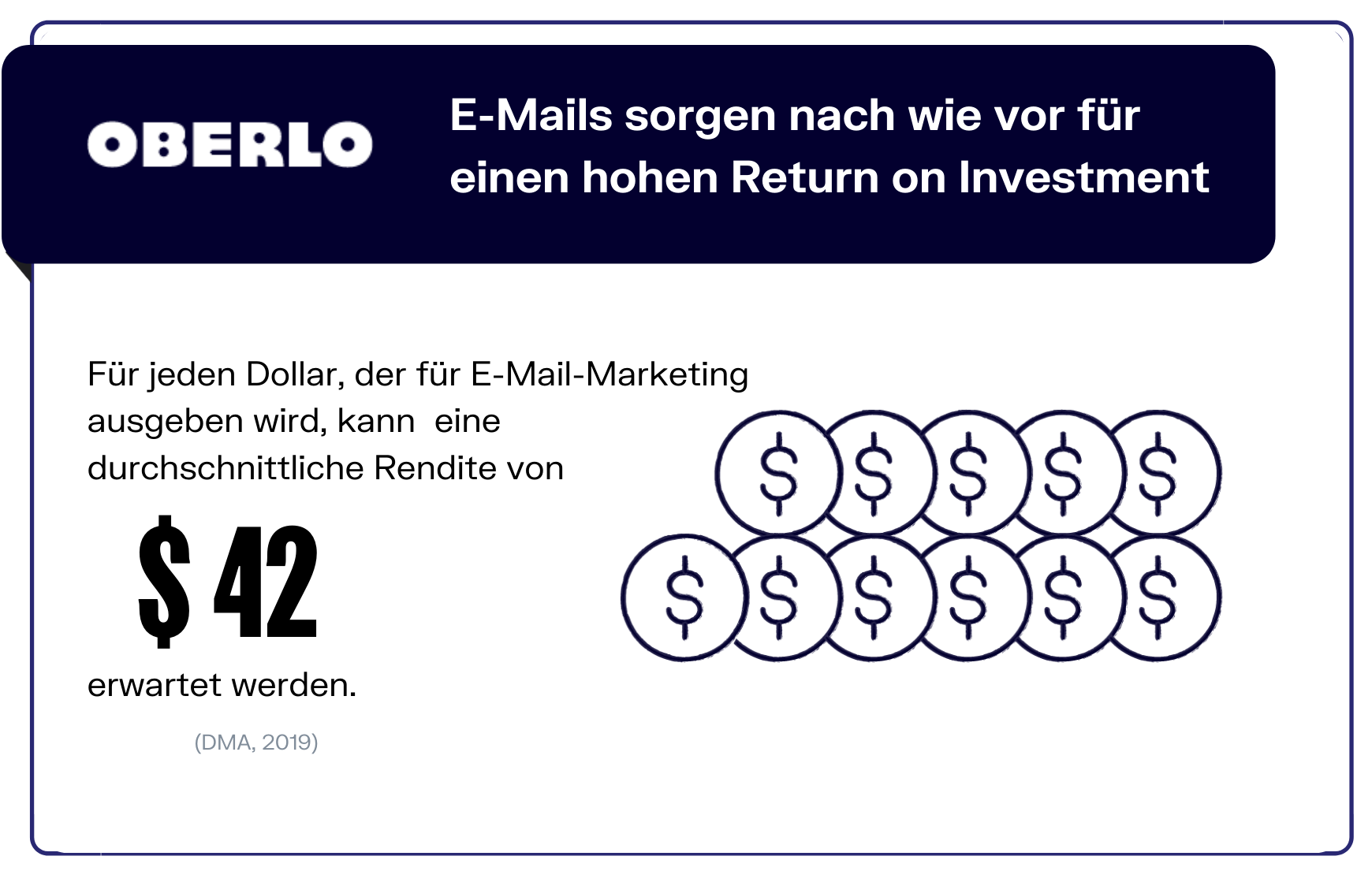 E-Mail-Marketing Statistik Return on Investment