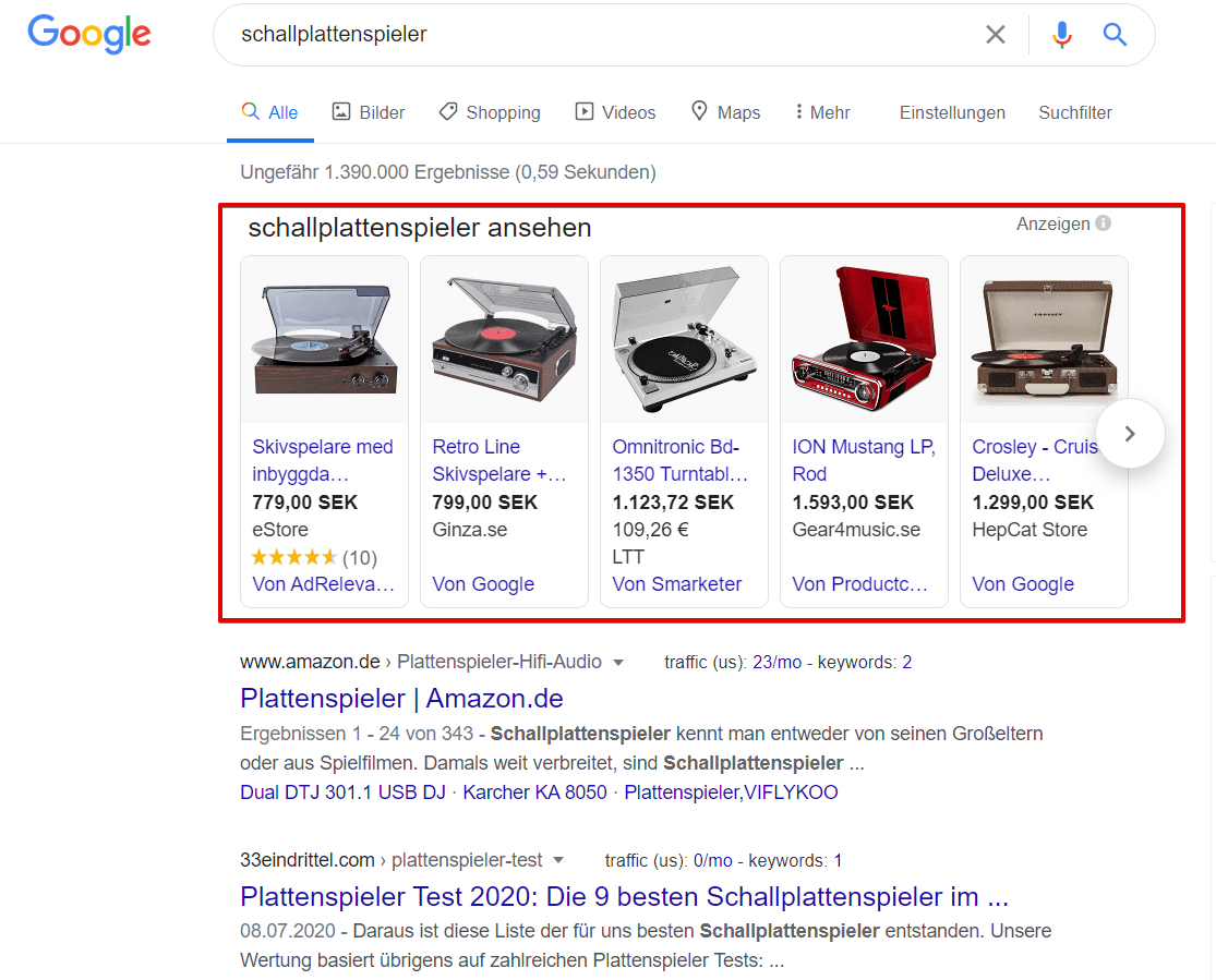 Google PPC als Digital Marketing Disziplin