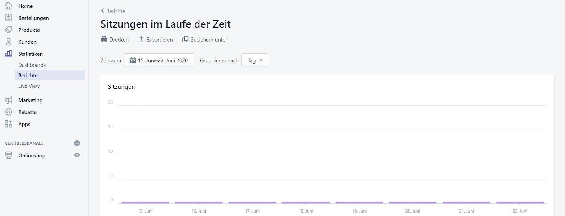 Website Traffic im Shopify Dashboard