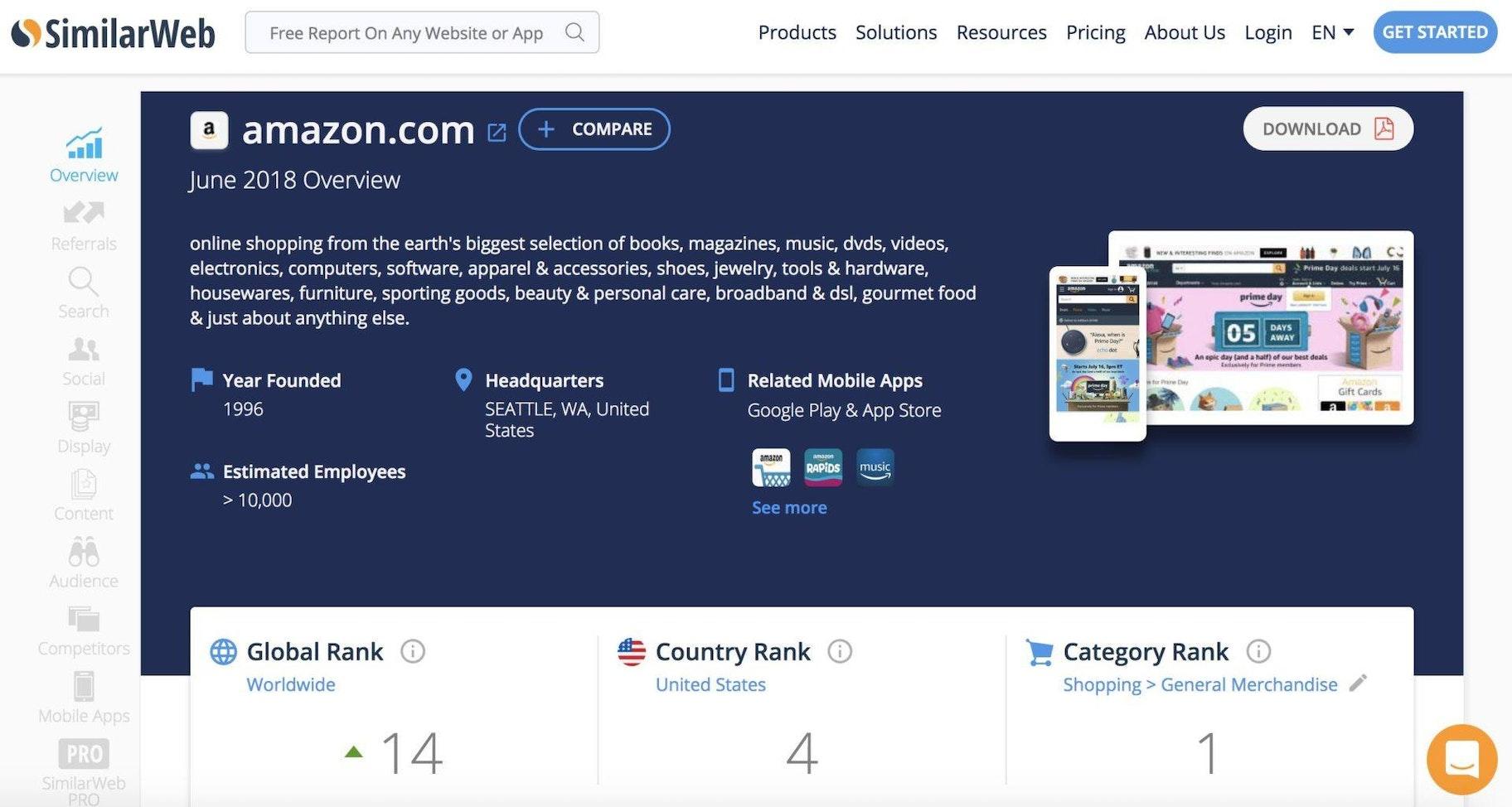 SimilarWeb Screenshot - Website Traffic Tool