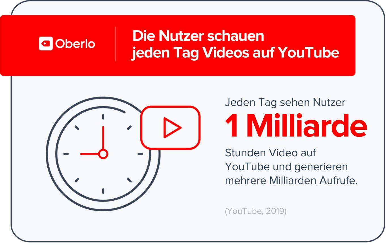 YouTube Statistiken - Wiedergabezeit