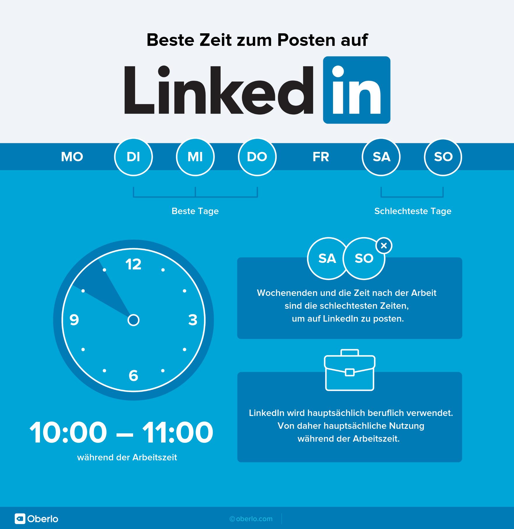 Beste Zeit zum Posten - LinkedIn Infografik