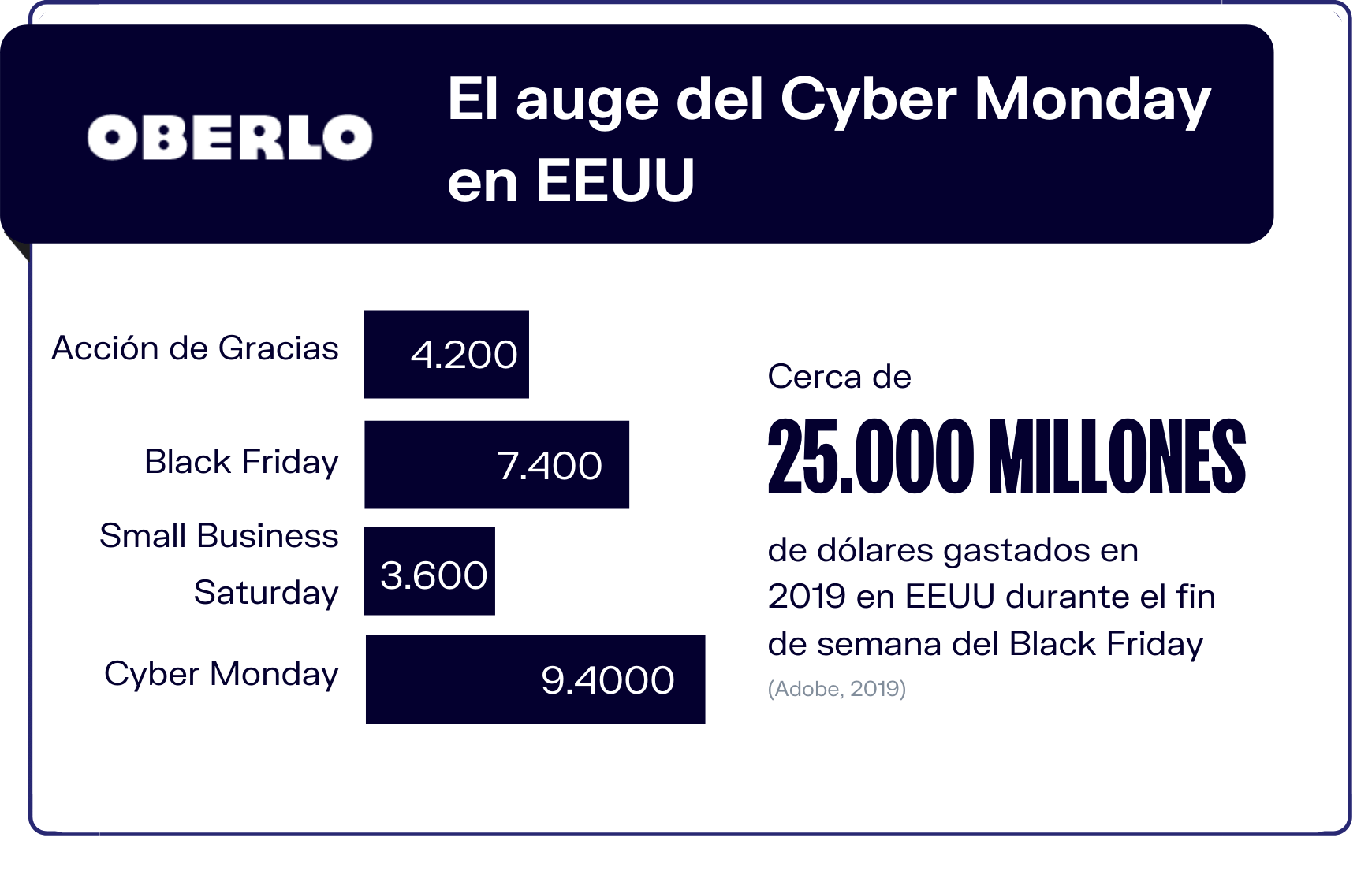 cifras black friday 2020 españa