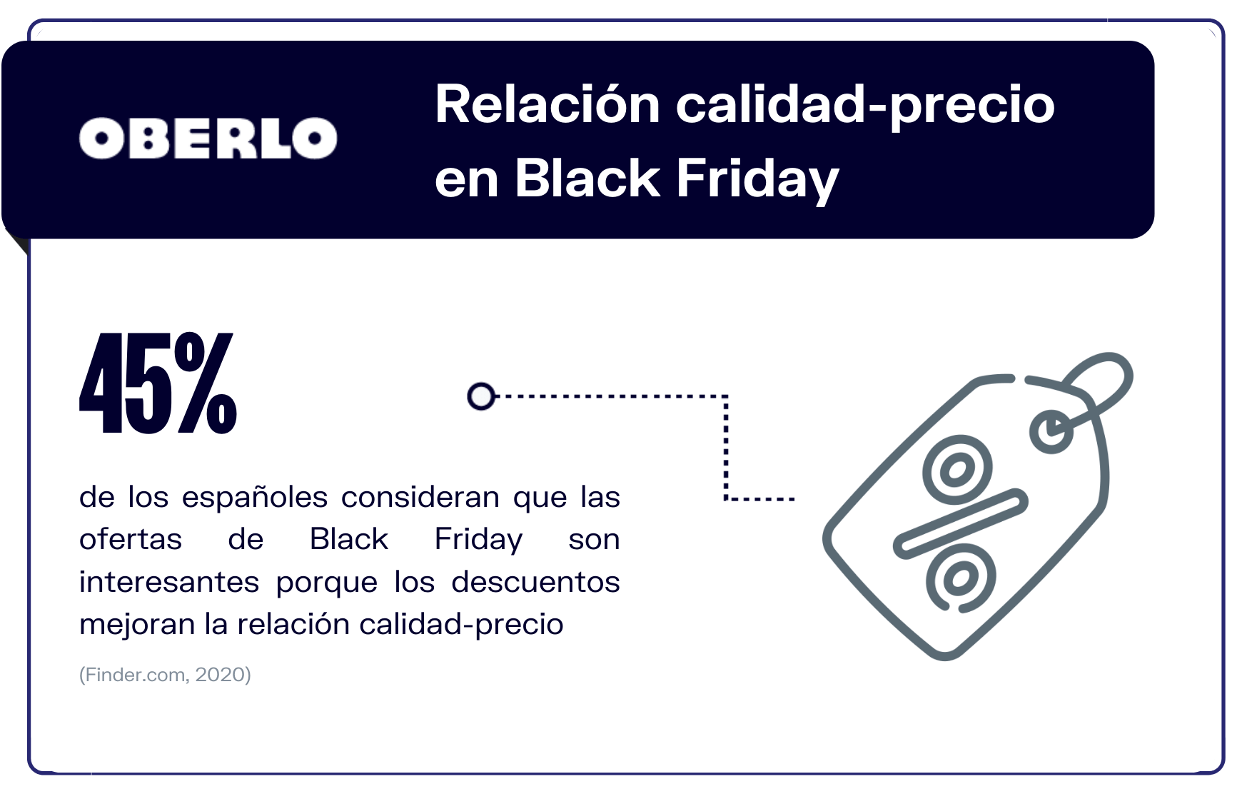 black friday estadisticas 2020