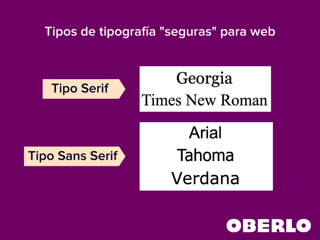 tipos de tipografia seguras para web