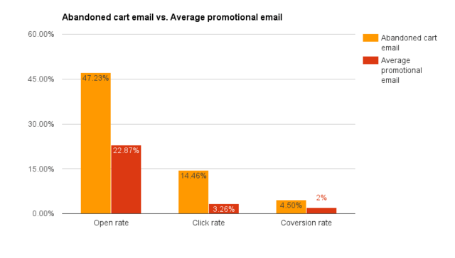 email marketing que es