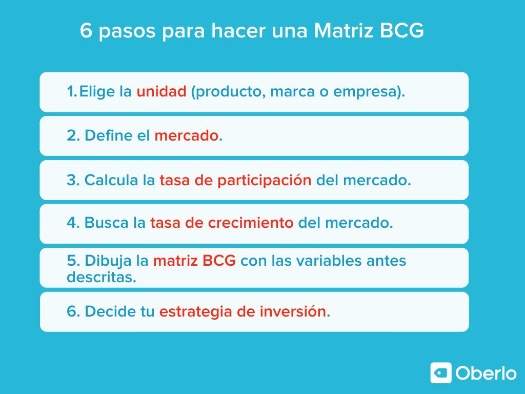 como hacer una matriz bcg