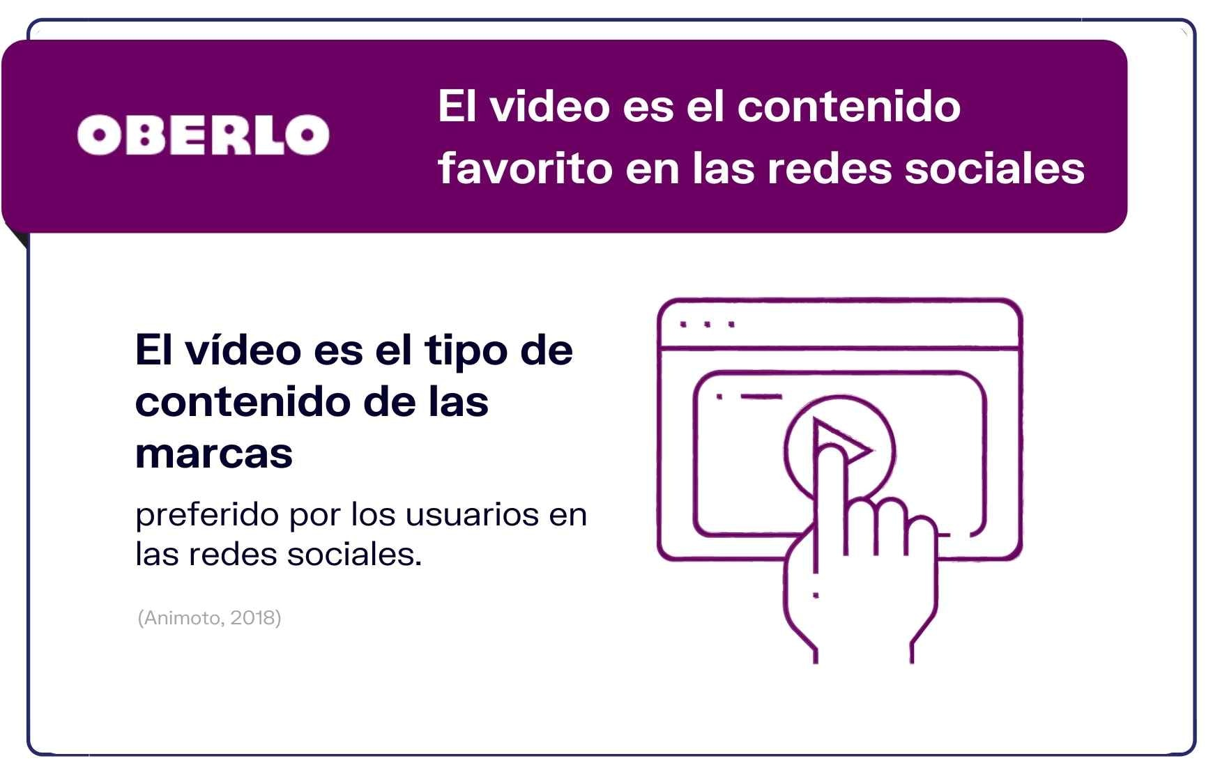 Marketing video en cifras