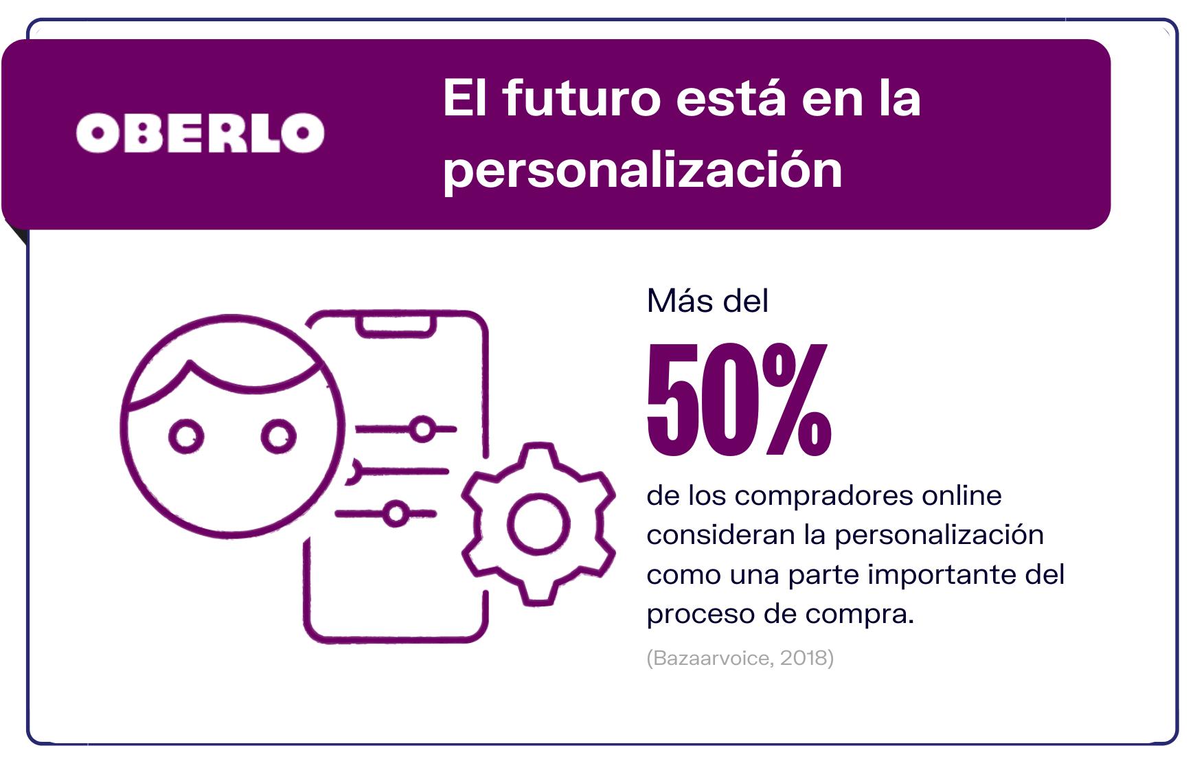 9-Tendencias-comercio-electrónico-La-personalización-es-el-futuro