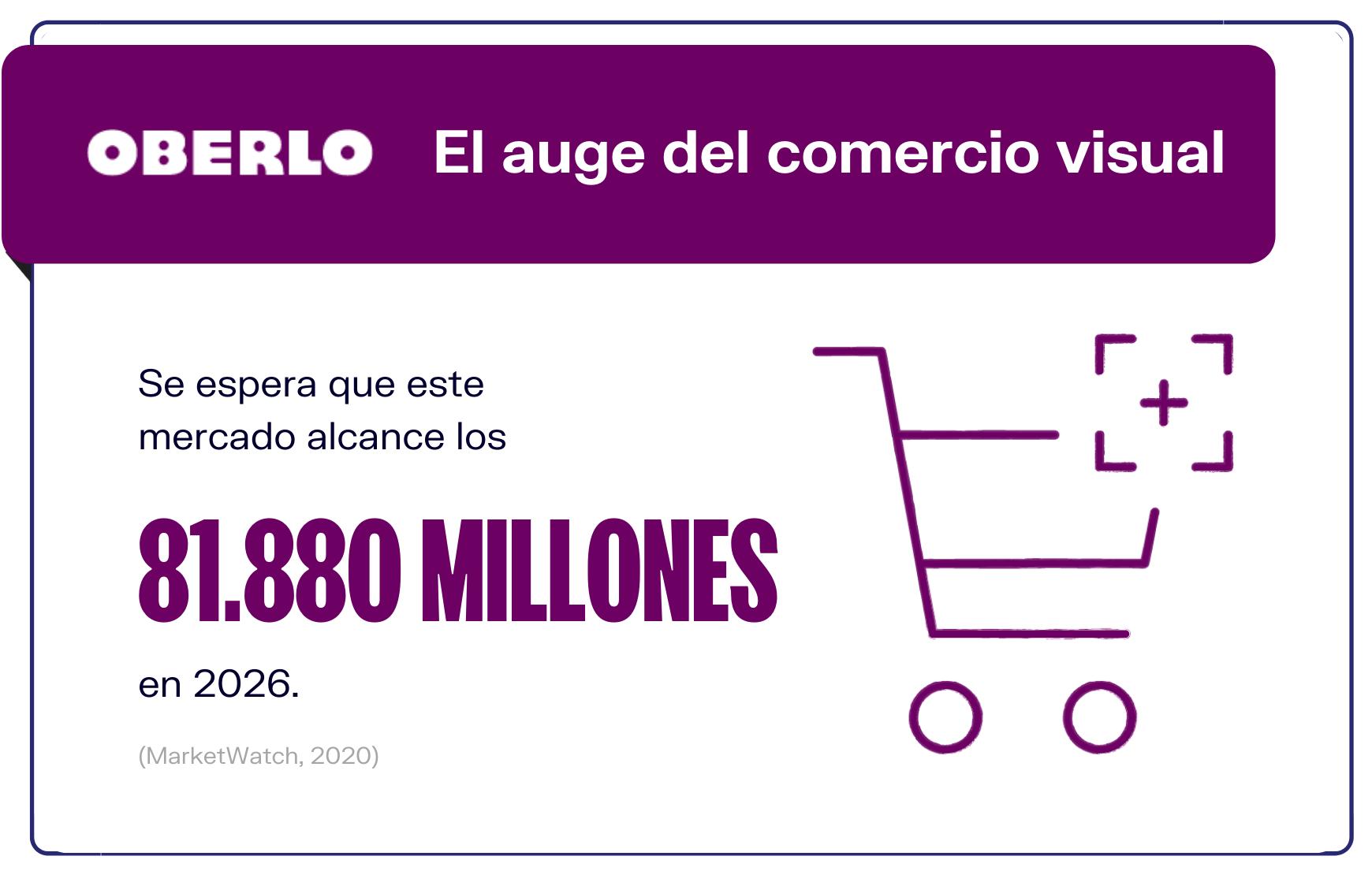 10-Tendencias-ecommerce-el-comercio-visual-está-en-aumento