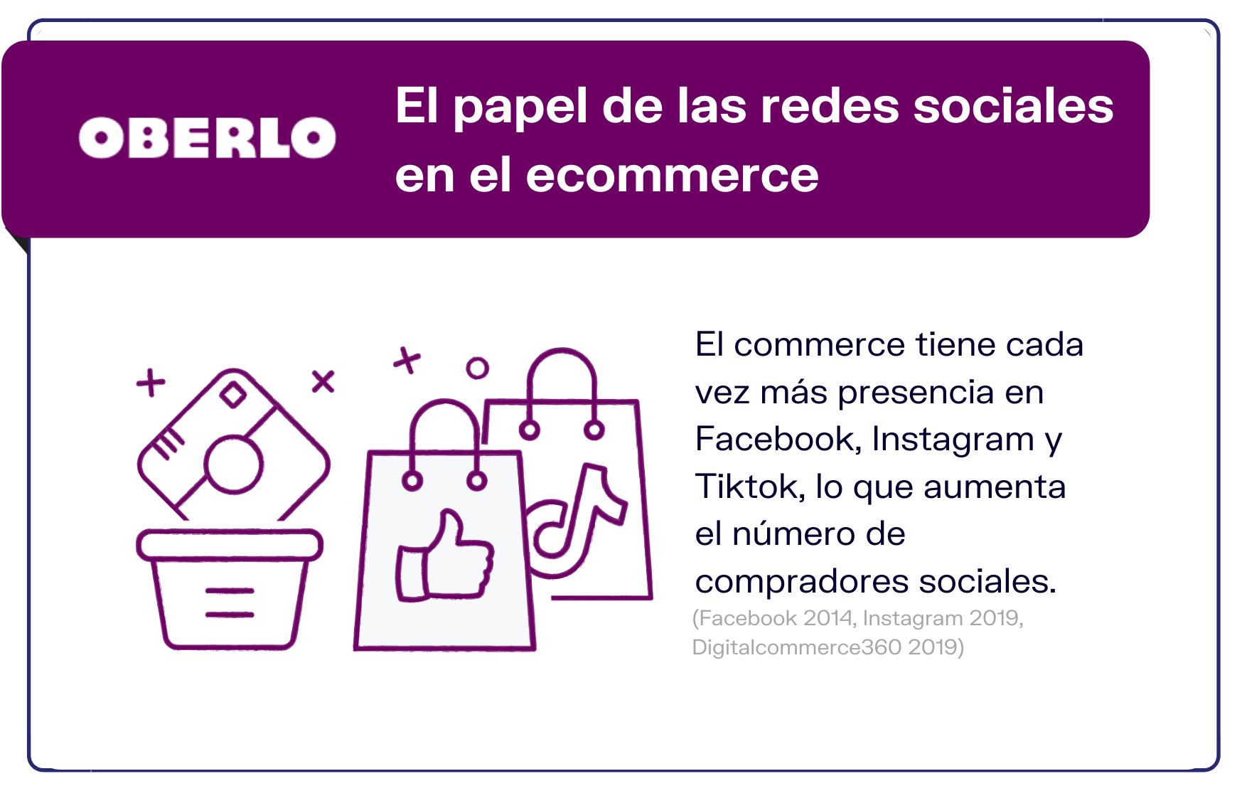 5-Tendencias-actuales-del-comercio-electrónico-Evolución-del-rol-de-las-redes-sociales-en-el-ecommerce