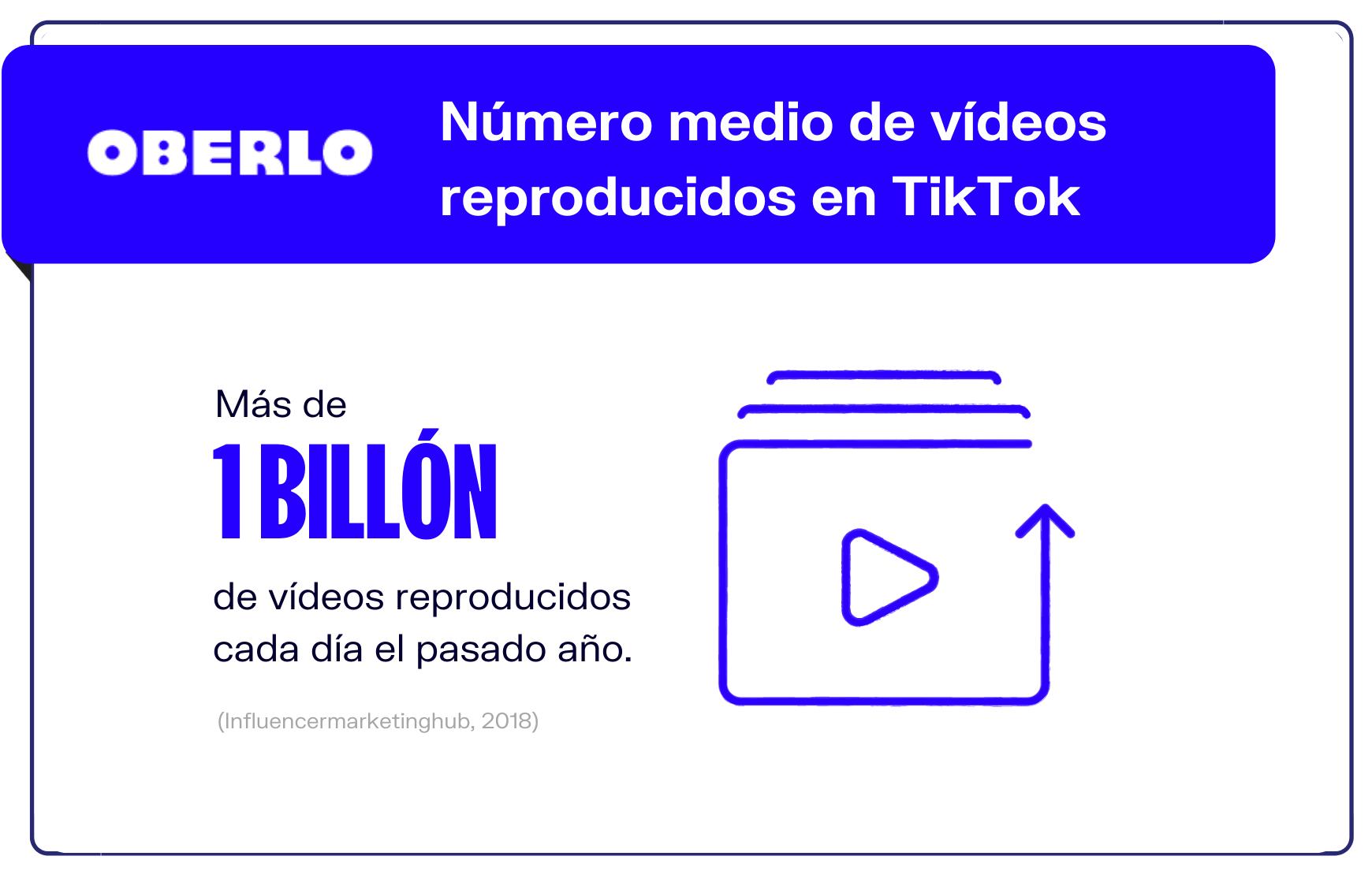 10-Videos-vistos-al-dia-en-TikTok