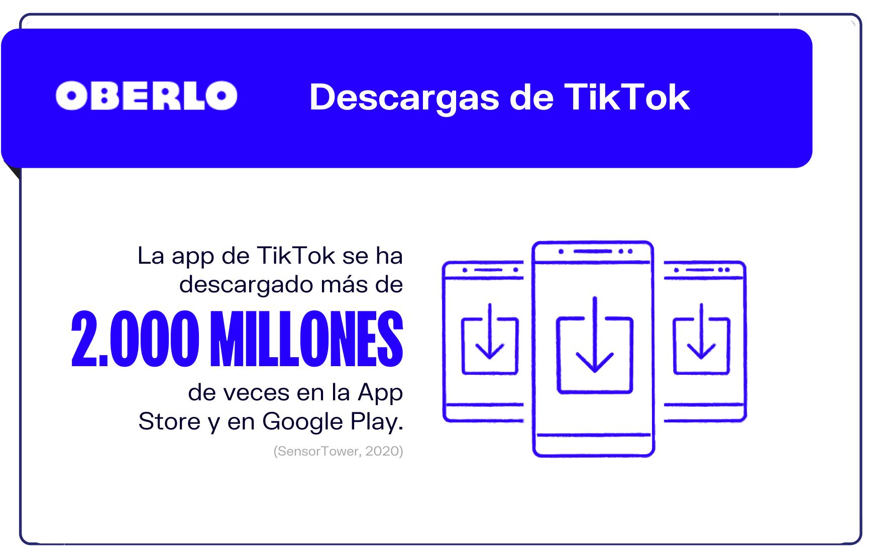 2-Cifras-de-descargas-de-TikTok