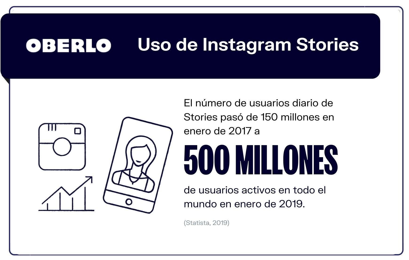 9. Uso de las Historias de Instagram