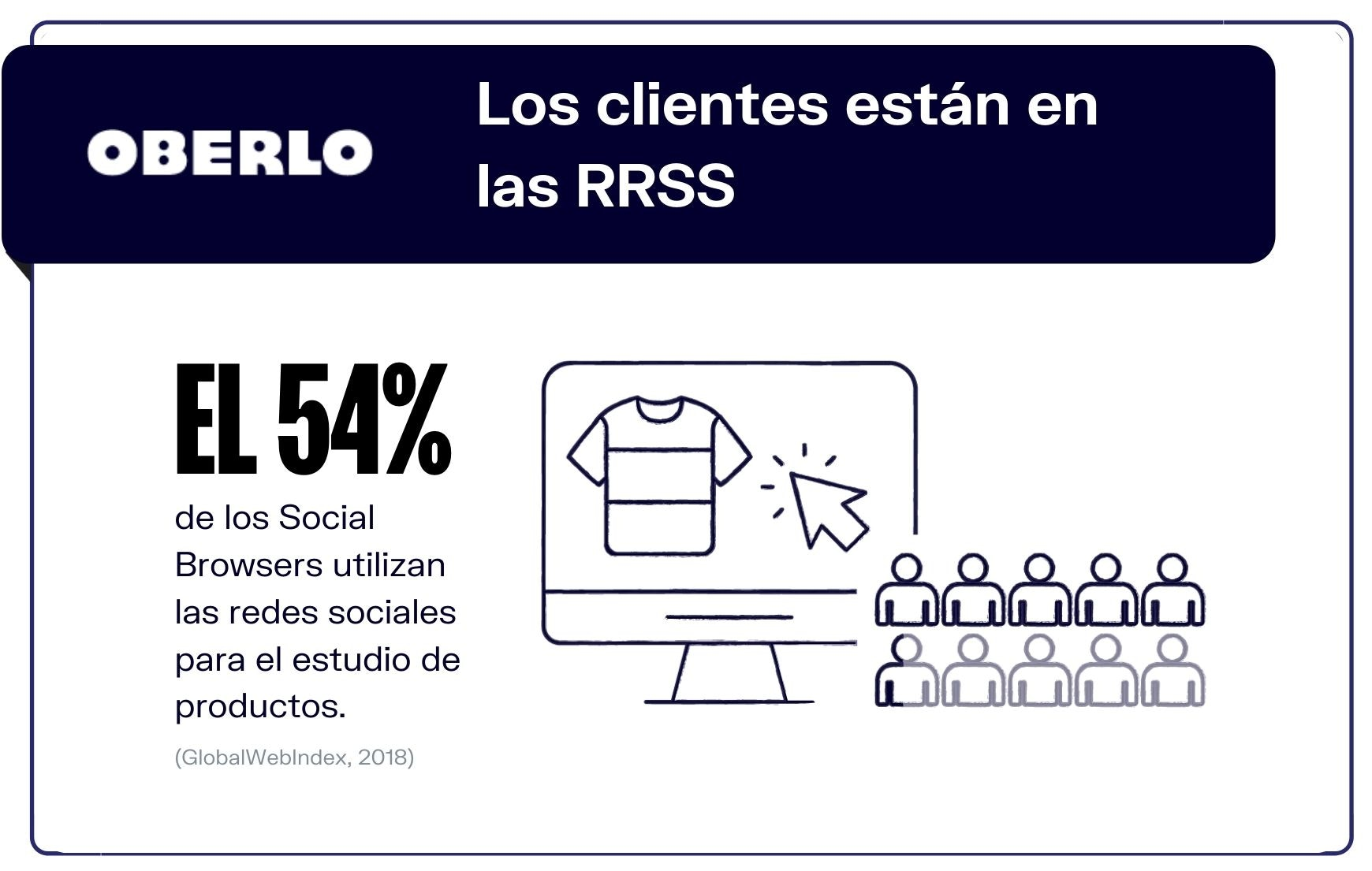 tus clientes son usuarios de redes sociales