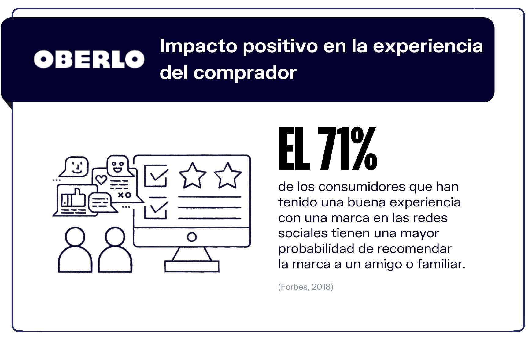 7. El impacto de la experiencia positiva en el uso de redes sociales