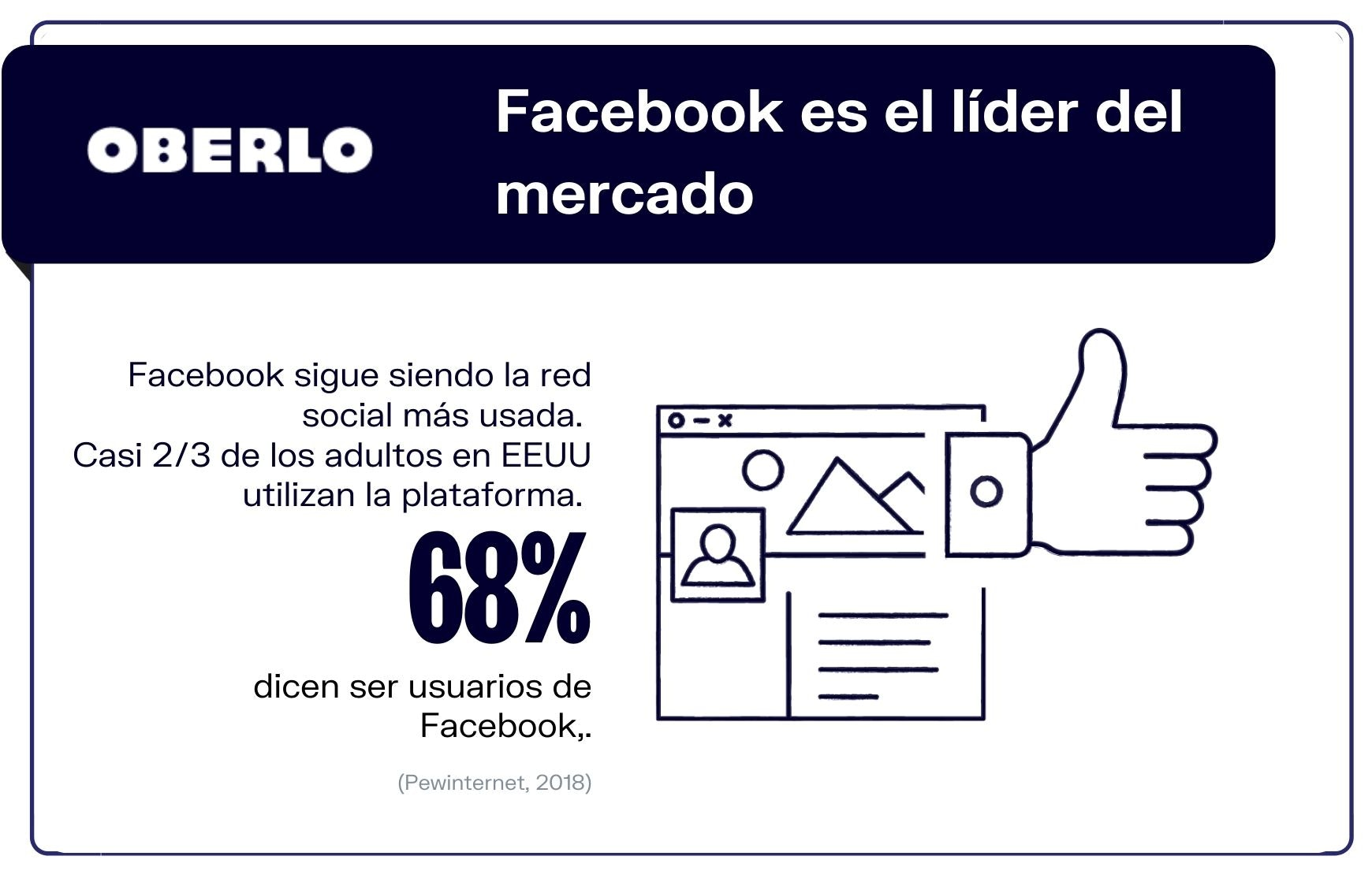 Facebook una de las redes sociales más usadas