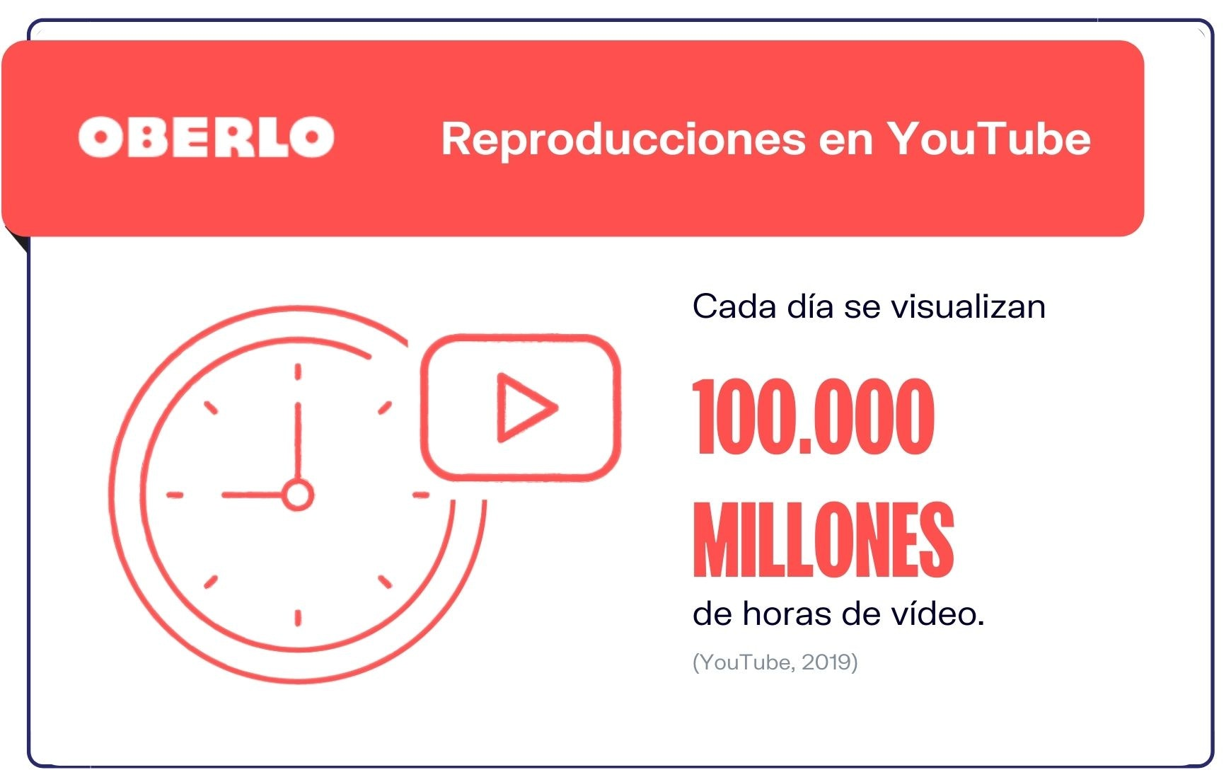 Datos-de-YouTube-A-la-gente-le-encanta-ver-videos-de-youtube