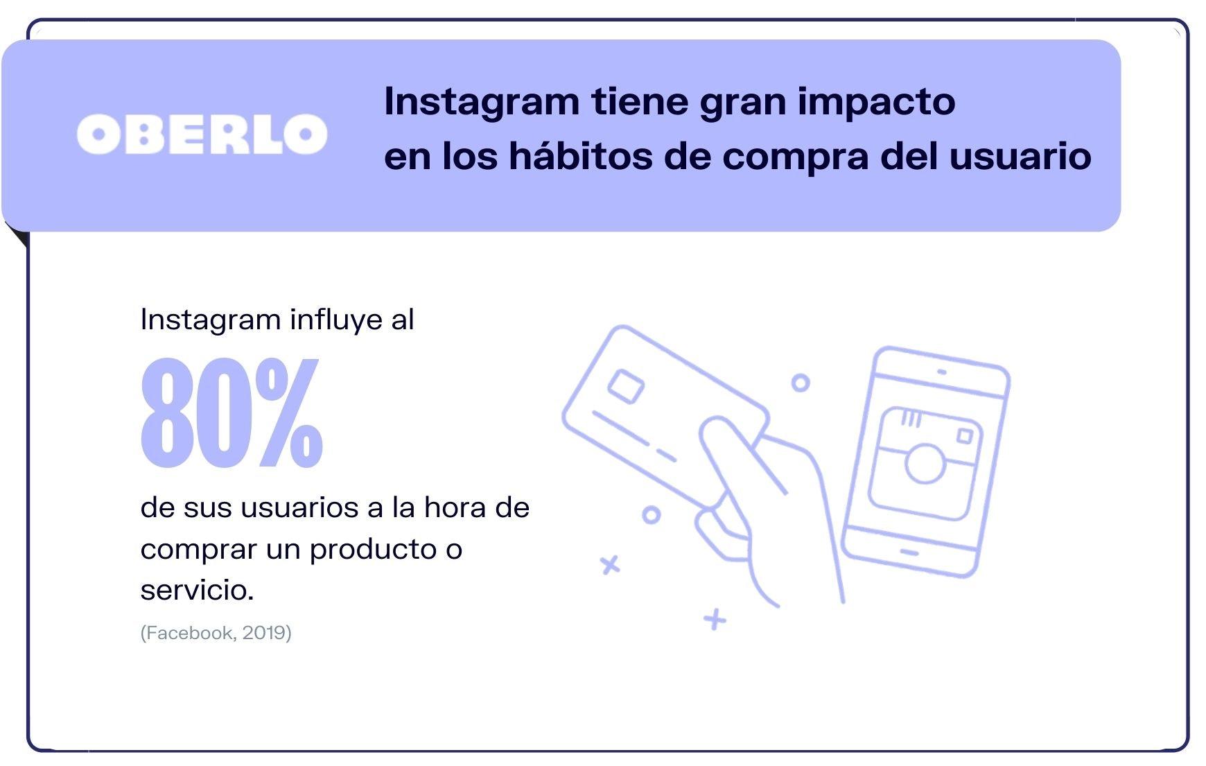 Estadísticas Instagram y su impacto en las compras