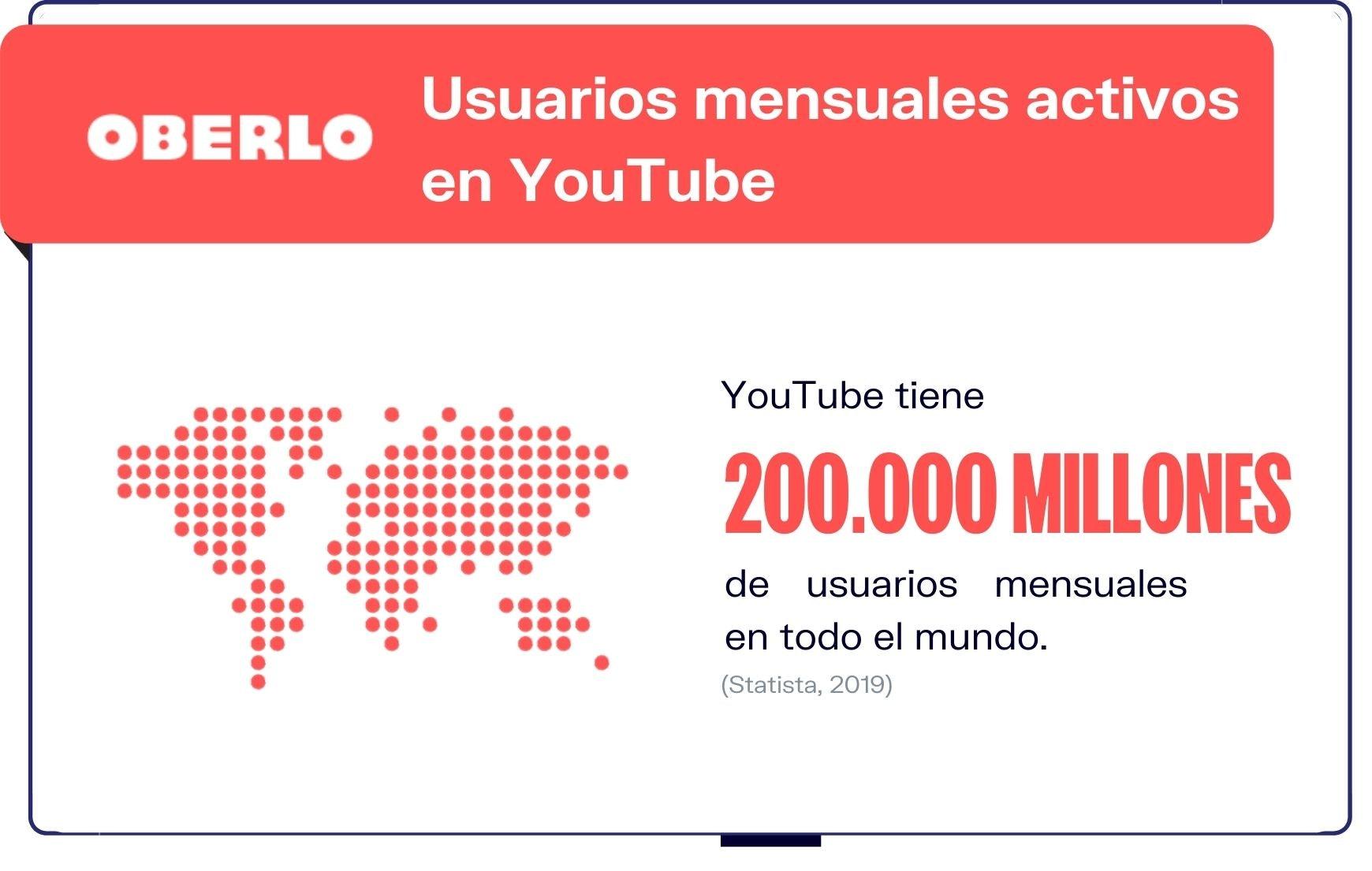 YouTube-Estadisticas-Usuarios-de-YouTube-activos-mensualmente