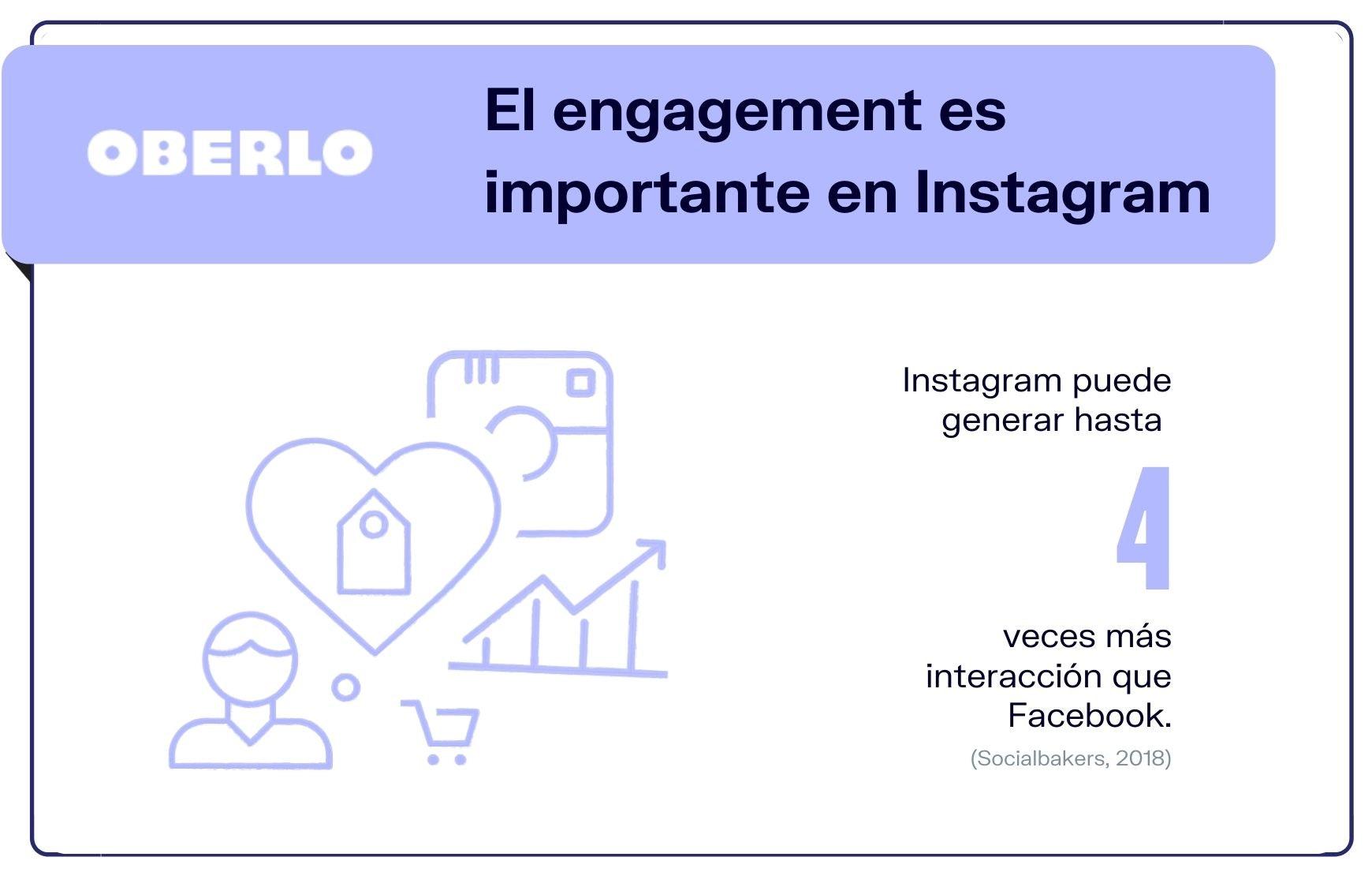 El engagement importa en las métricas de Instagram