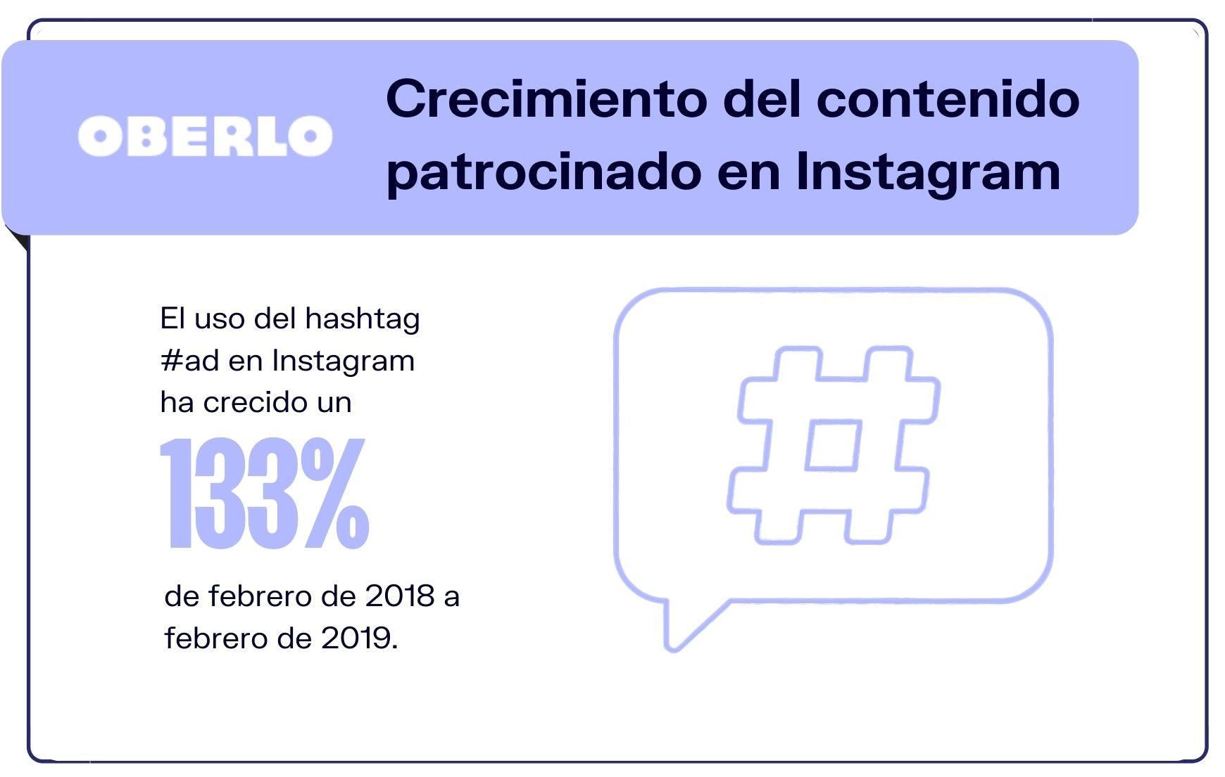 El impacto de las estadísticas de Instagram para las marcas