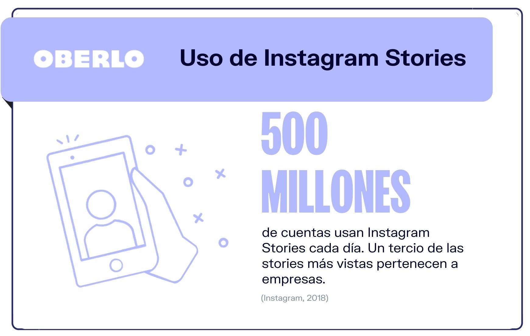 Uso de las historias, importante en las métricas de Instagram