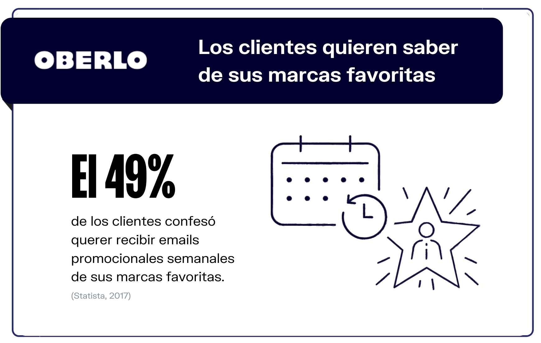 Usuarios de marketing por email
