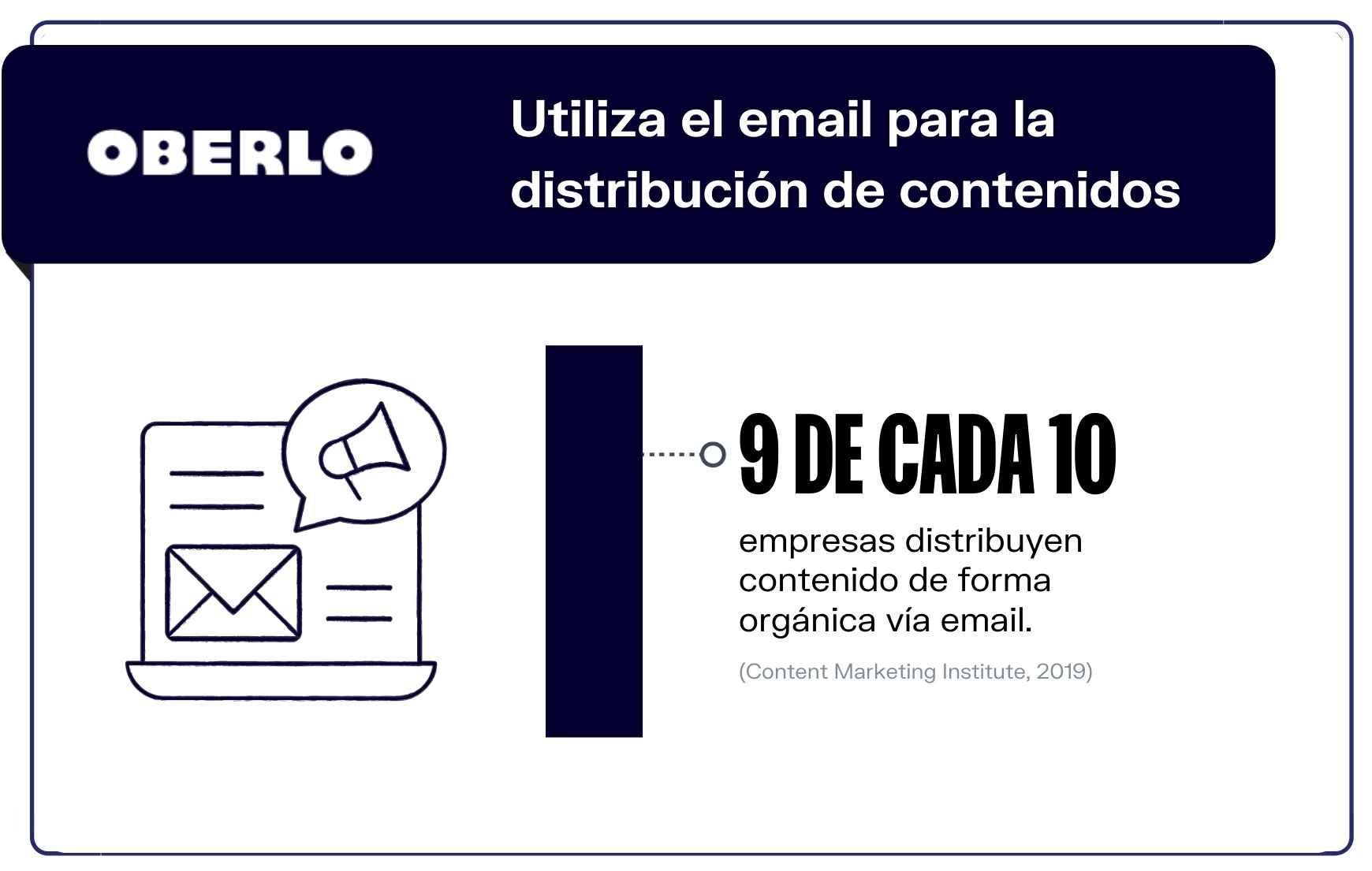 Datos de marketing por email