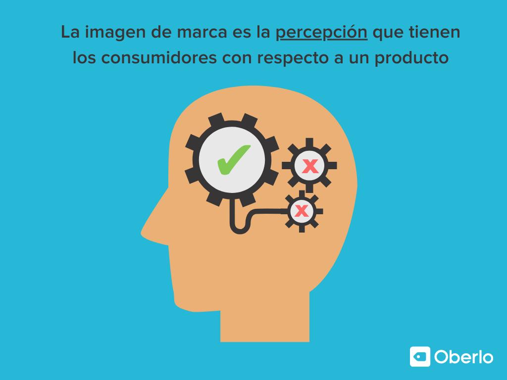 Imagen de marca y percepción de los consumidores