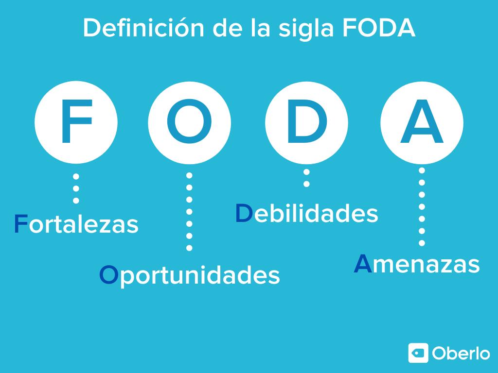 definicion de foda