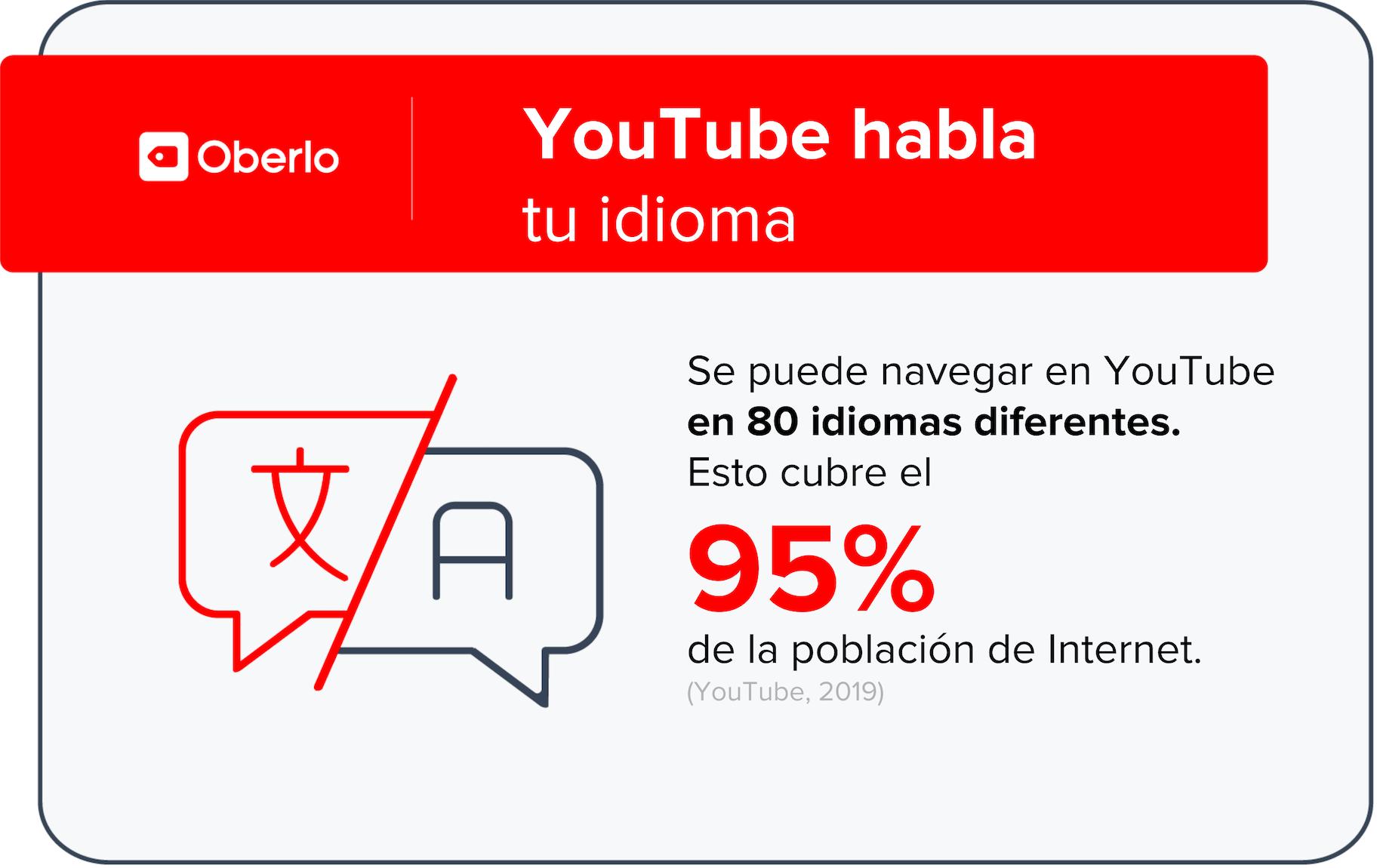 Estadisticas-YouTube-habla-tu-idioma