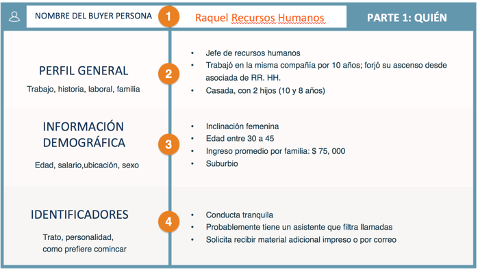 Buyer-Personas-1