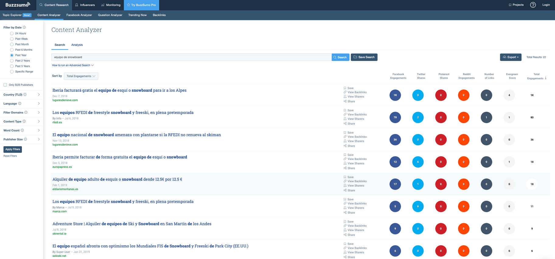 Screen Shot Buzzsumo