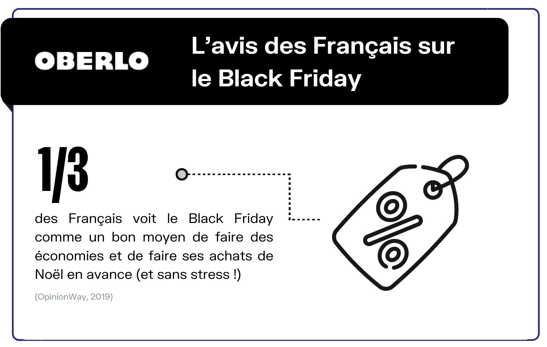 Black Friday avis consommateurs