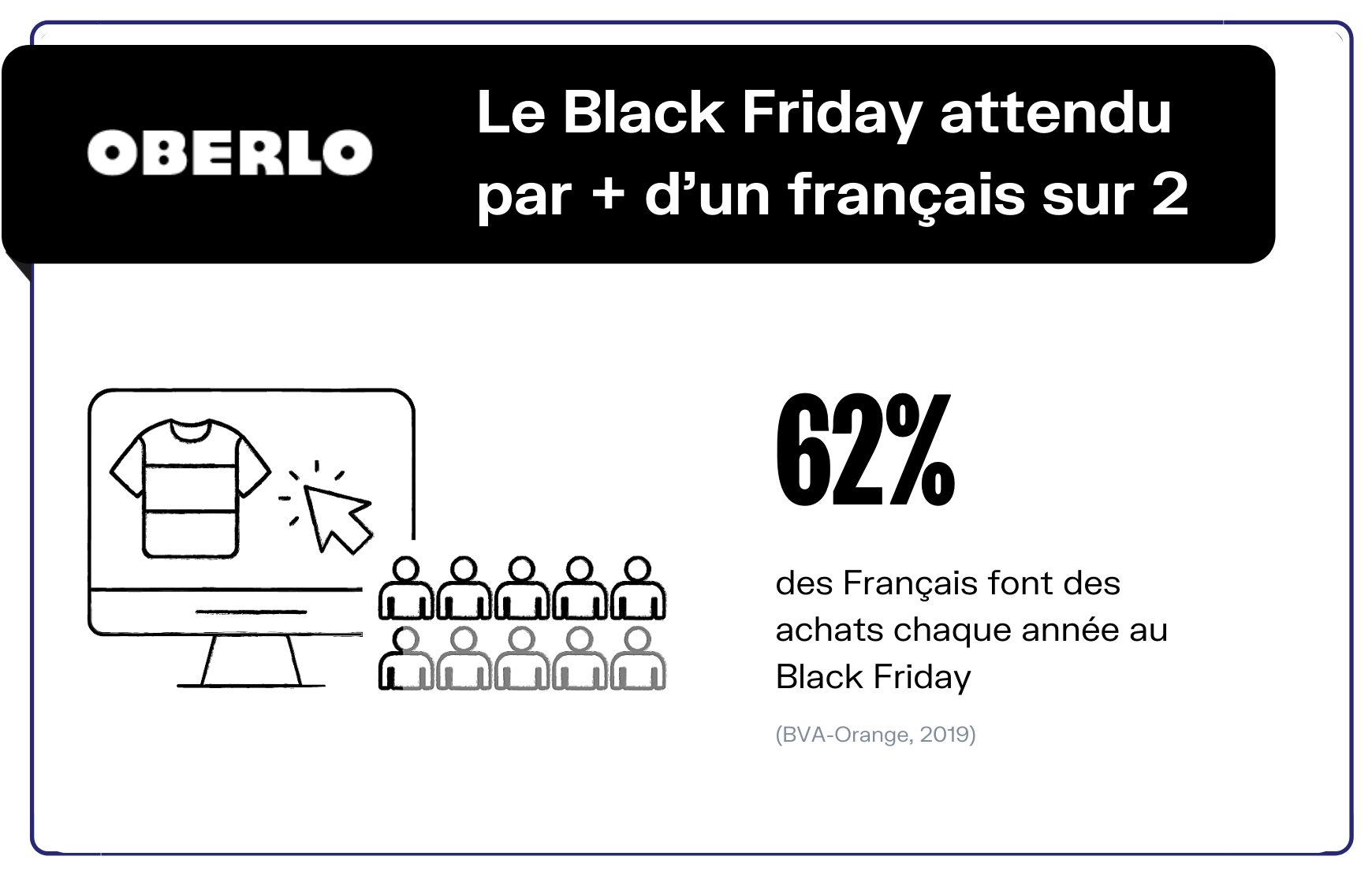 Black Friday France intentions d'achat