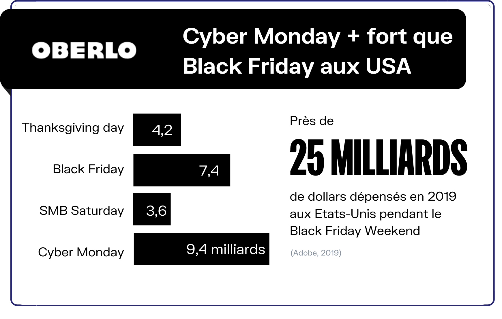 black friday ou cyber monday