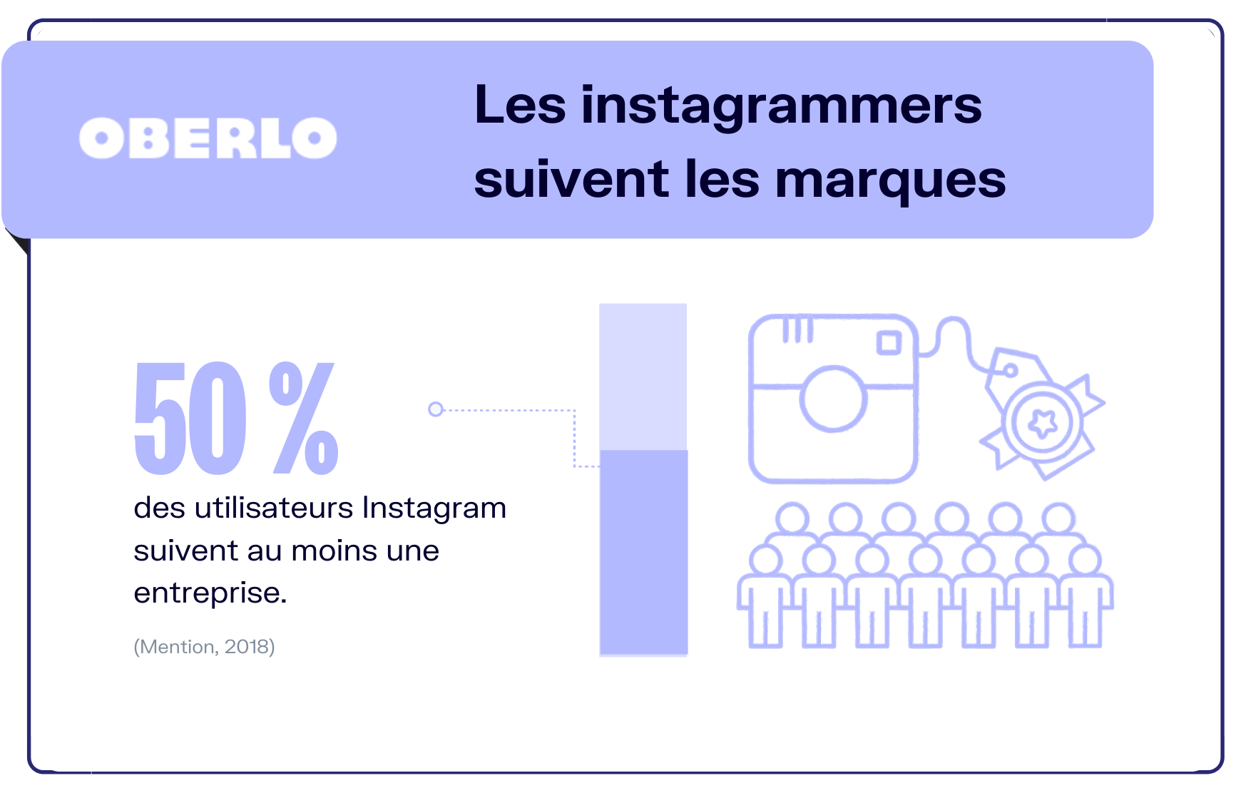 audience marques sur instagram