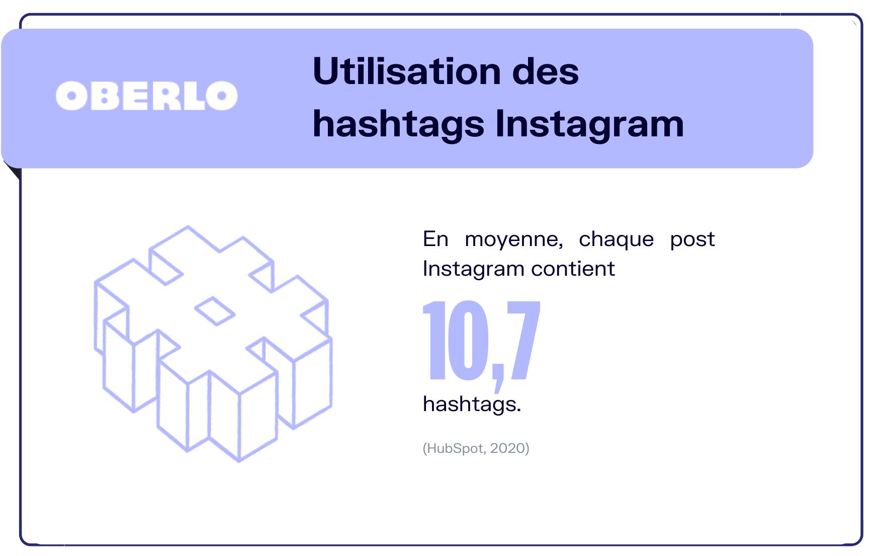 utilisation hashtags sur instagram