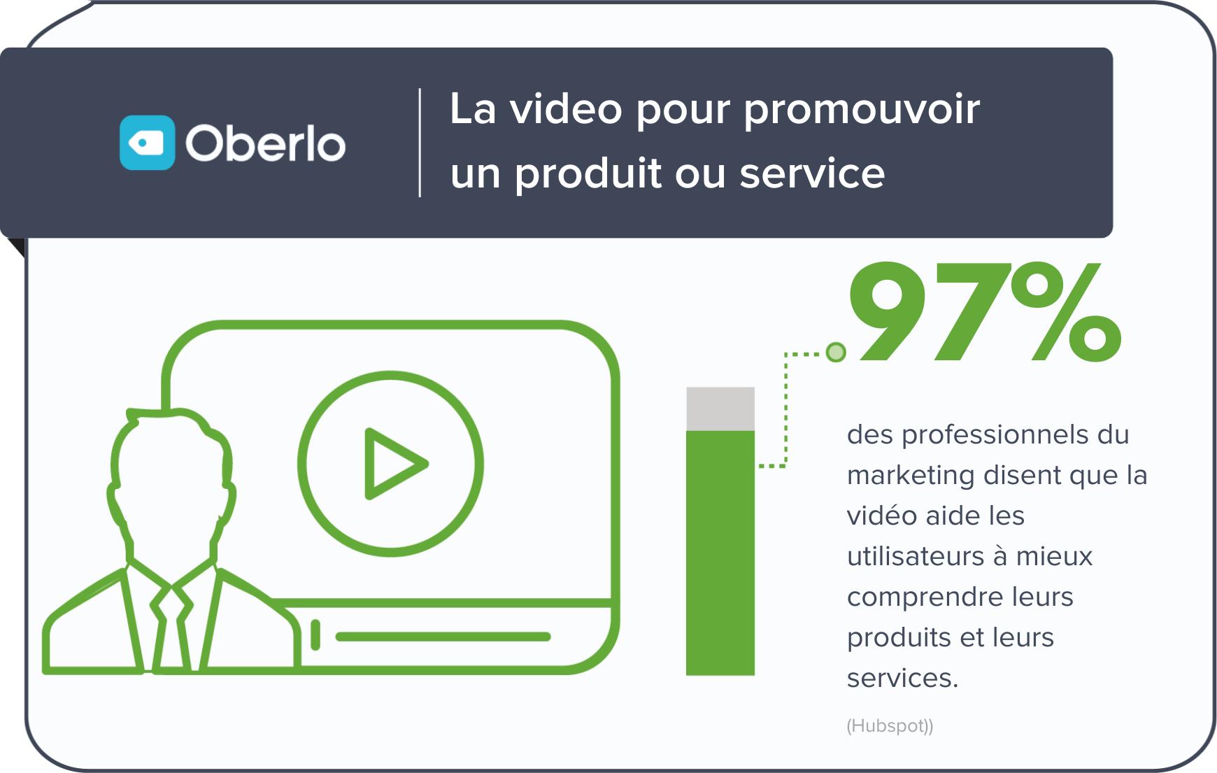 créer vidéo animée pour promouvoir son produit