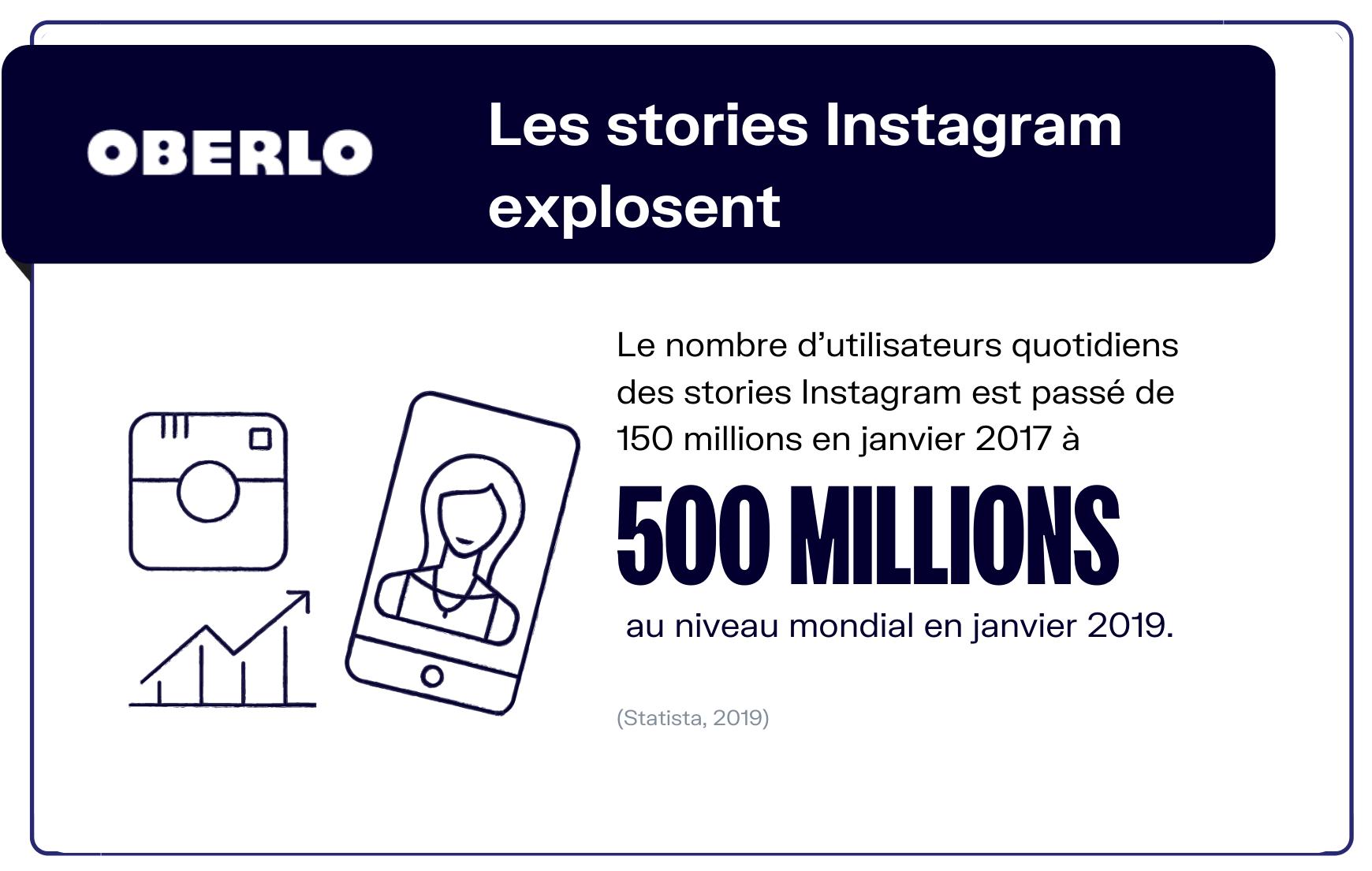 chiffres stories instagram