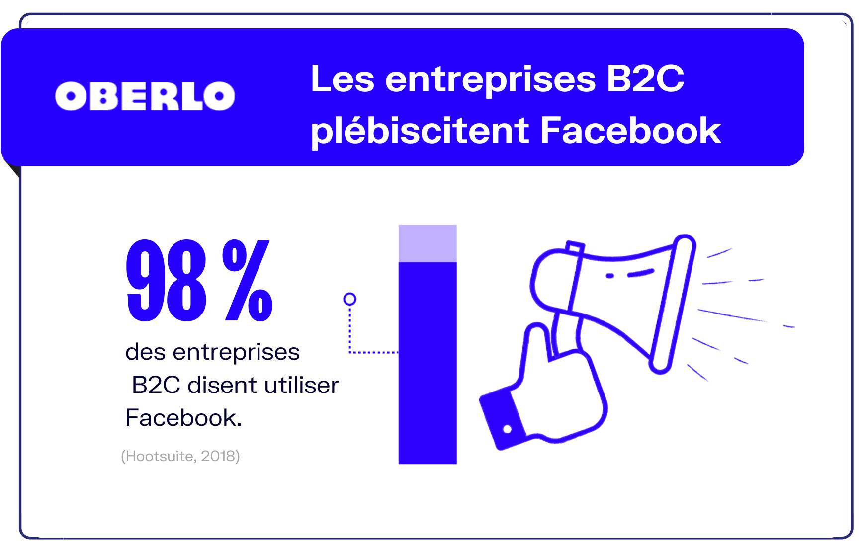 entreprises sur facebook