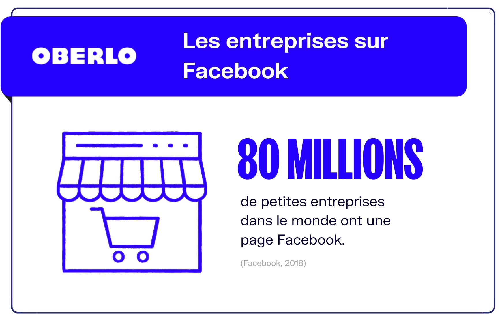 statistiques facebook entreprises