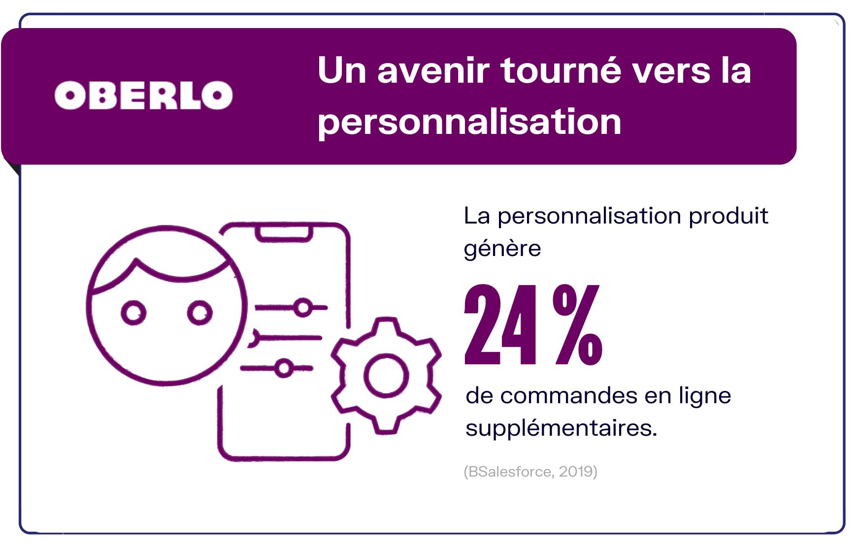personnalisation e-commerce